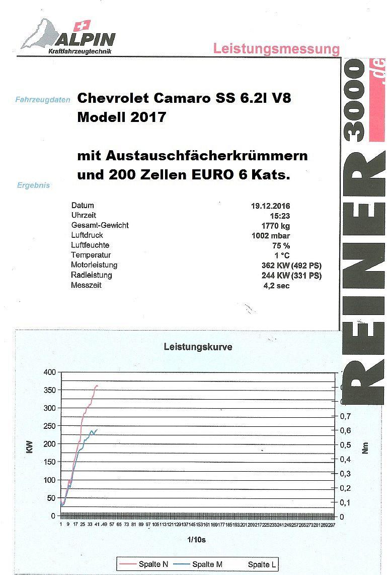 F/ächerkr/ümmer Edelstahl 4 6N mit Gutachten 8v 1,0-1,6